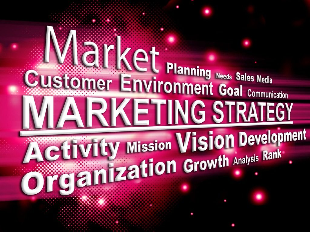 online-Marketing Strategie, online-Marketing Konzept, Customer Journey, Buyer Journey
